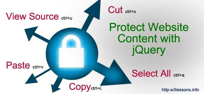 Protect Website Content with jQuery
